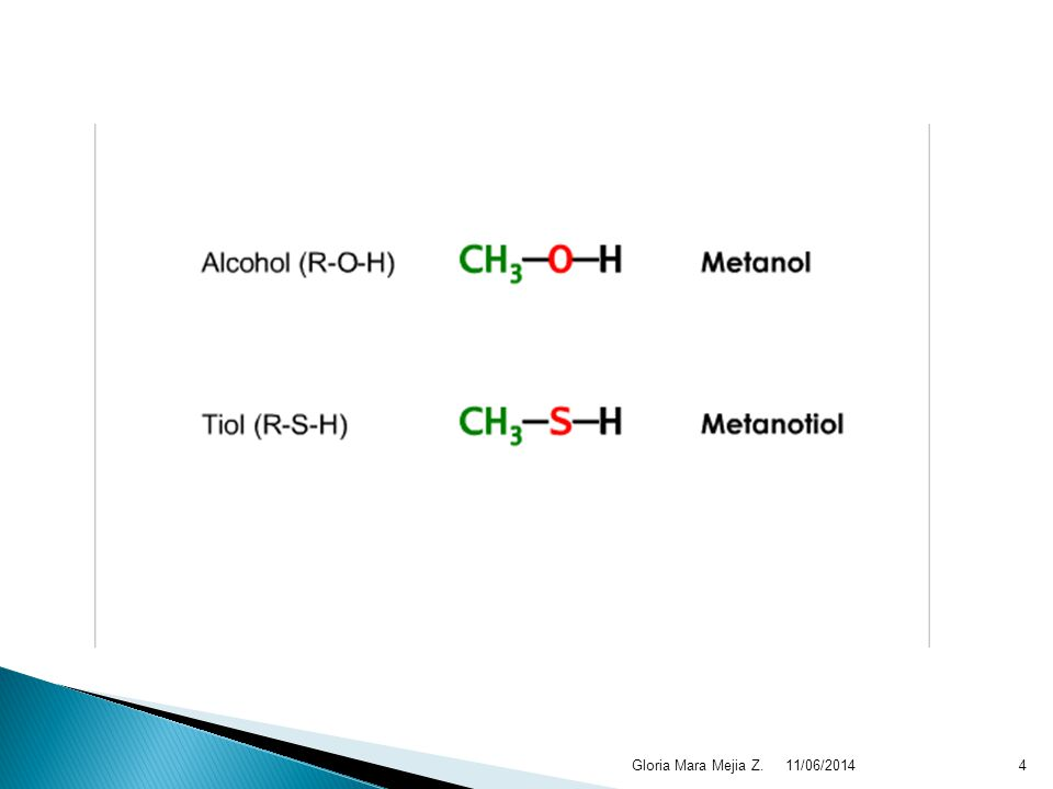 Orbital molecular del formaldehído