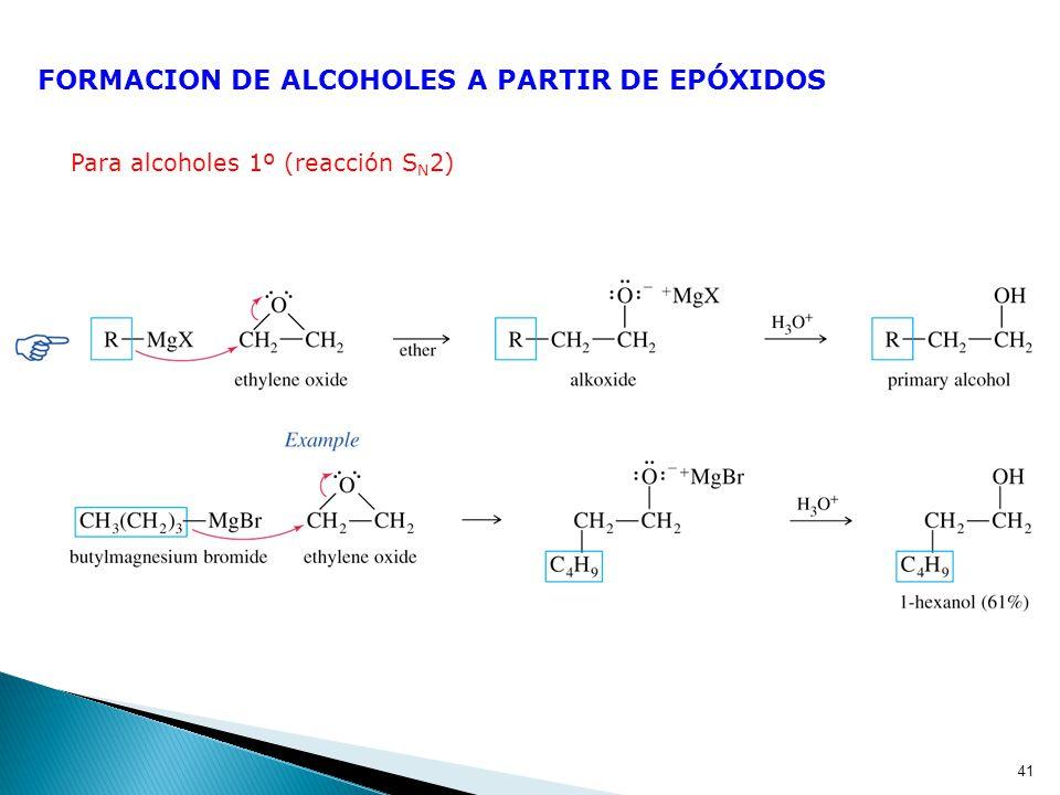 La conversión haluro de alquilo/alcohol es reversible y el desplazamiento del equilibrio dependerá de qué reactivo se encuentra en exceso: Reactivos ú