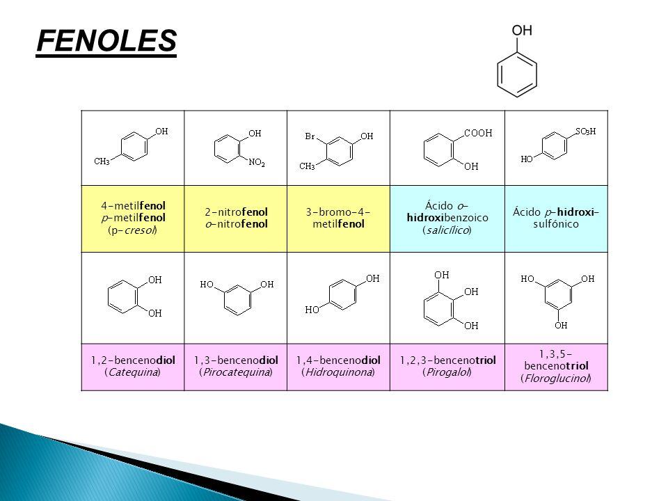 47 11.3.- Oxidación de alcoholes y glicoles