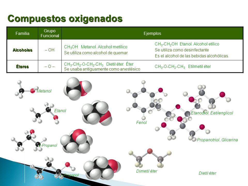 Familia Grupo Funcional Ejemplos Alcoholes– OH CH 3 OH Metanol.