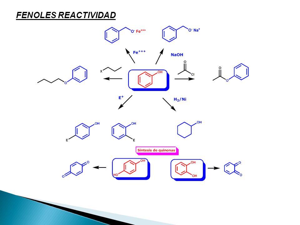 Sustituciones nucleófilas aromáticas Diazotación de anilinas Mecanismo de adición-eliminación Mecanismo a través de bencino Métodos de laboratorio