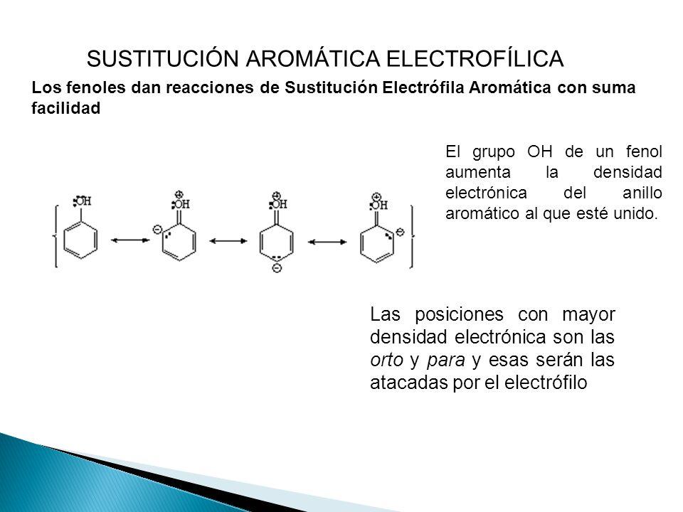 SUSTITUCIÓN EN EL HIDRÓGENO HIDROXÍLICO. ESTERIFICACIÓN Los fenoles, como los alcoholes, reaccionan con derivados de ácidos carboxílicos (anhídridos y