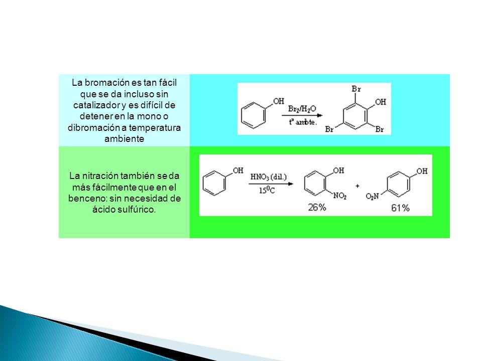 SUSTITUCIÓN AROMÁTICA ELECTROFÍLICA Los fenoles dan reacciones de Sustitución Electrófila Aromática con suma facilidad El grupo OH de un fenol aumenta