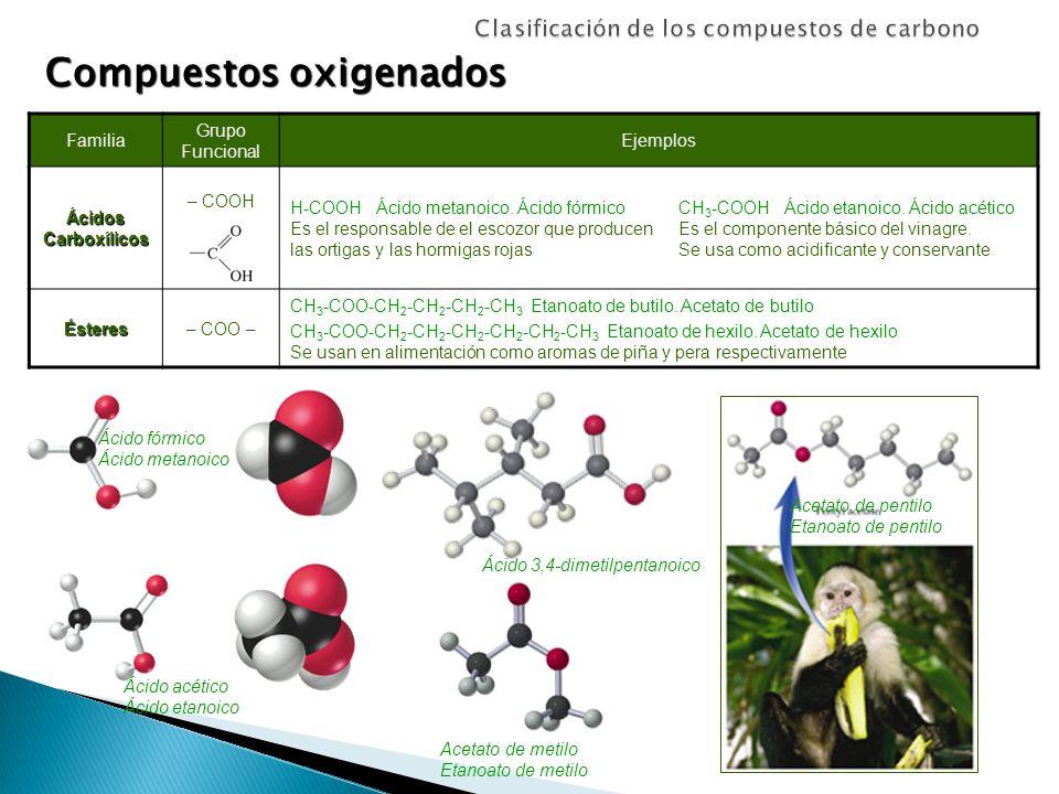 Compuestos oxigenados Familia Grupo Funcional Ejemplos Ácidos Carboxílicos – COOH H-COOH Ácido metanoico.
