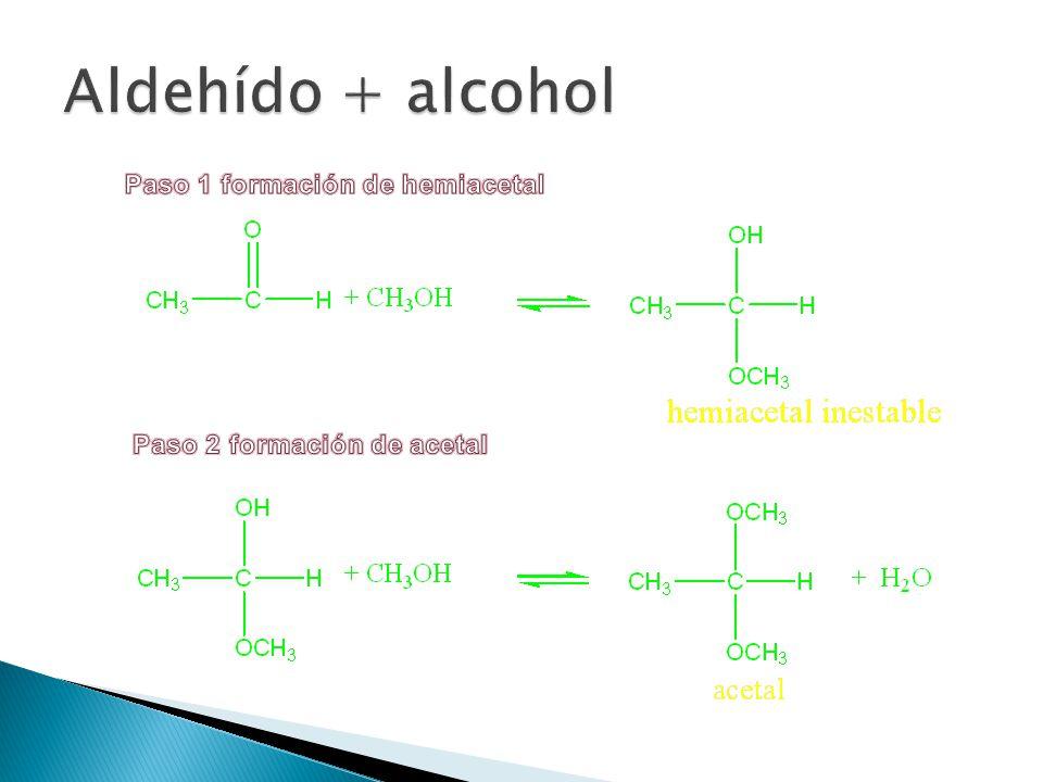 85 3.2.- Reducción con hidruros metálicos Adición nucleofílica de un ión hidruro H - (NaBH 4, LiAlH 4 ) 3.3.- Adición catalítica de Hidrógeno a aldehí