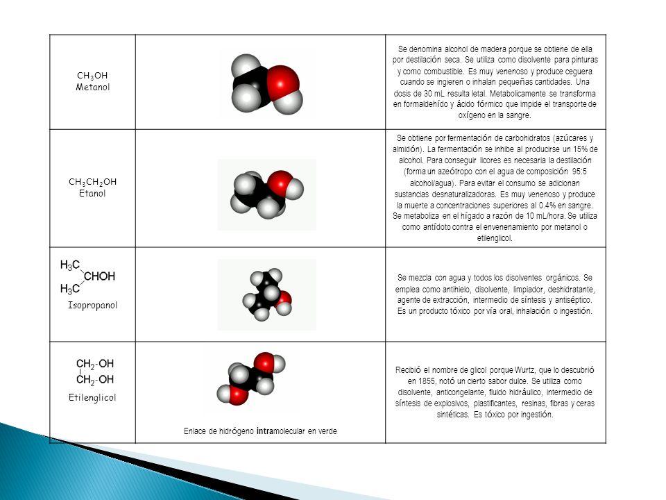 CH 3 OH Metanol Se denomina alcohol de madera porque se obtiene de ella por destilaci ó n seca.