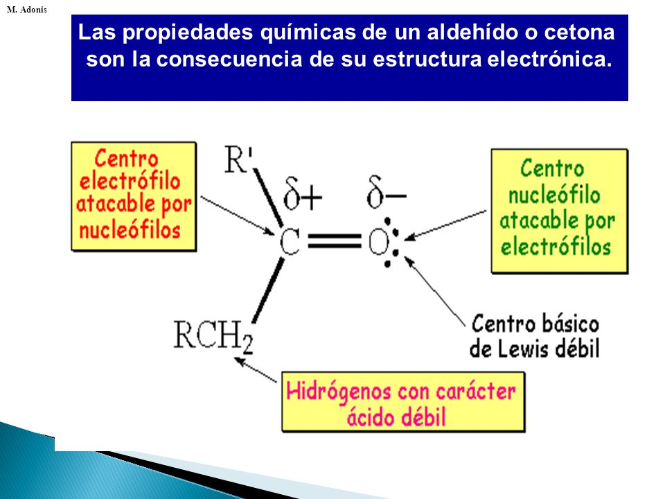 La mayor electronegatividad del oxígeno provoca una polarización del enlace C=O que marca su reactividad. Los ángulos y distancias de enlace medidos e
