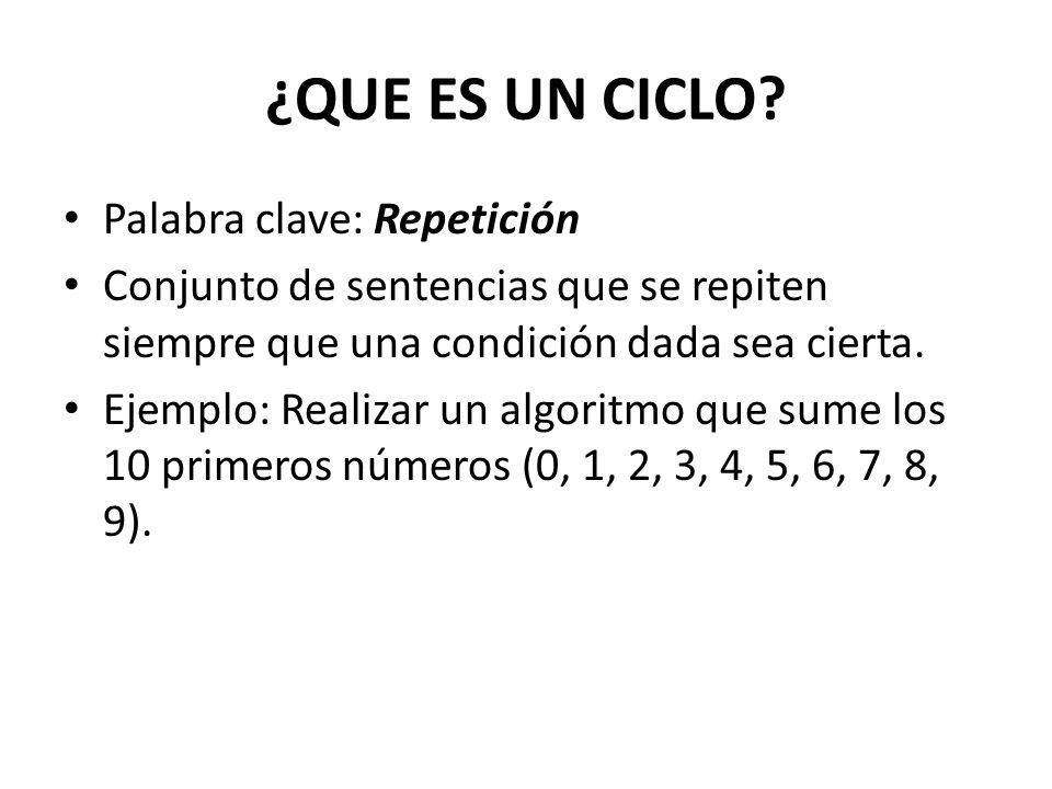 ¿QUE ES UN CICLO? Palabra clave: Repetición Conjunto de sentencias que se repiten siempre que una condición dada sea cierta. Ejemplo: Realizar un algo