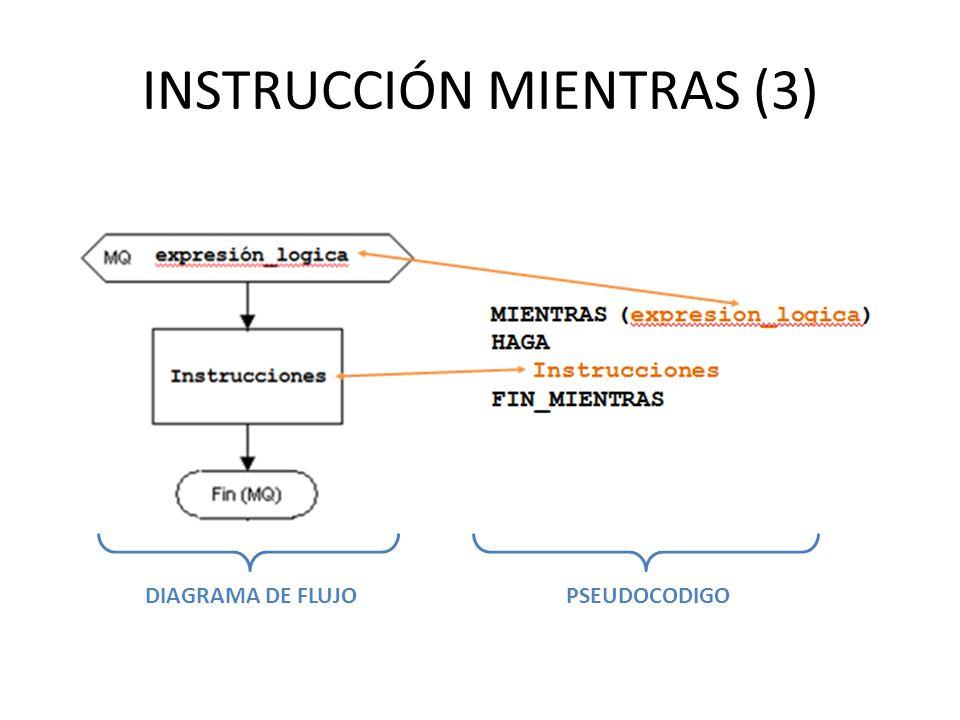 INSTRUCCIÓN MIENTRAS (3) DIAGRAMA DE FLUJOPSEUDOCODIGO