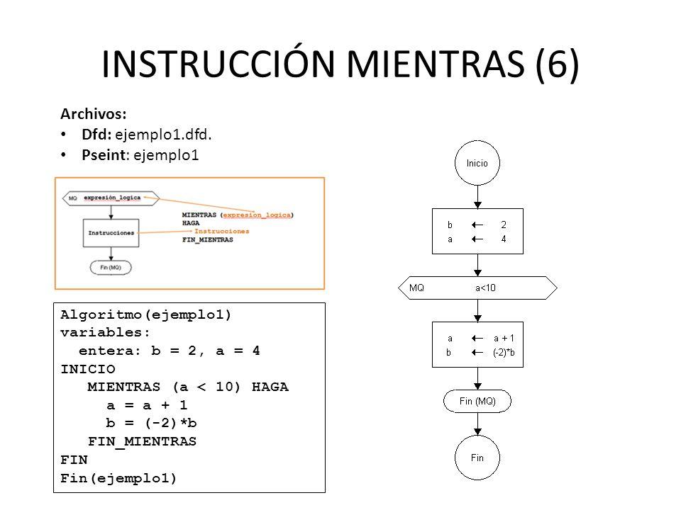 INSTRUCCIÓN MIENTRAS (6) Archivos: Dfd: ejemplo1.dfd. Pseint: ejemplo1 Algoritmo(ejemplo1) variables: entera: b = 2, a = 4 INICIO MIENTRAS (a < 10) HA
