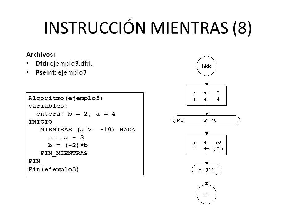 INSTRUCCIÓN MIENTRAS (8) Algoritmo(ejemplo3) variables: entera: b = 2, a = 4 INICIO MIENTRAS (a >= -10) HAGA a = a - 3 b = (-2)*b FIN_MIENTRAS FIN Fin