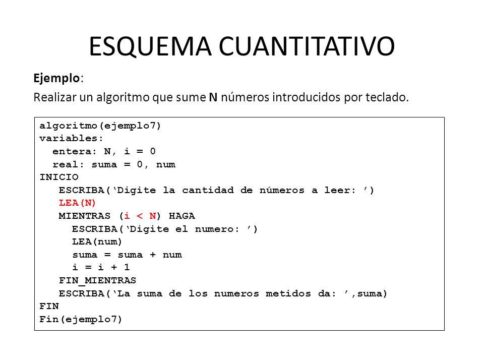 ESQUEMA CUANTITATIVO Ejemplo: Realizar un algoritmo que sume N números introducidos por teclado. algoritmo(ejemplo7) variables: entera: N, i = 0 real: