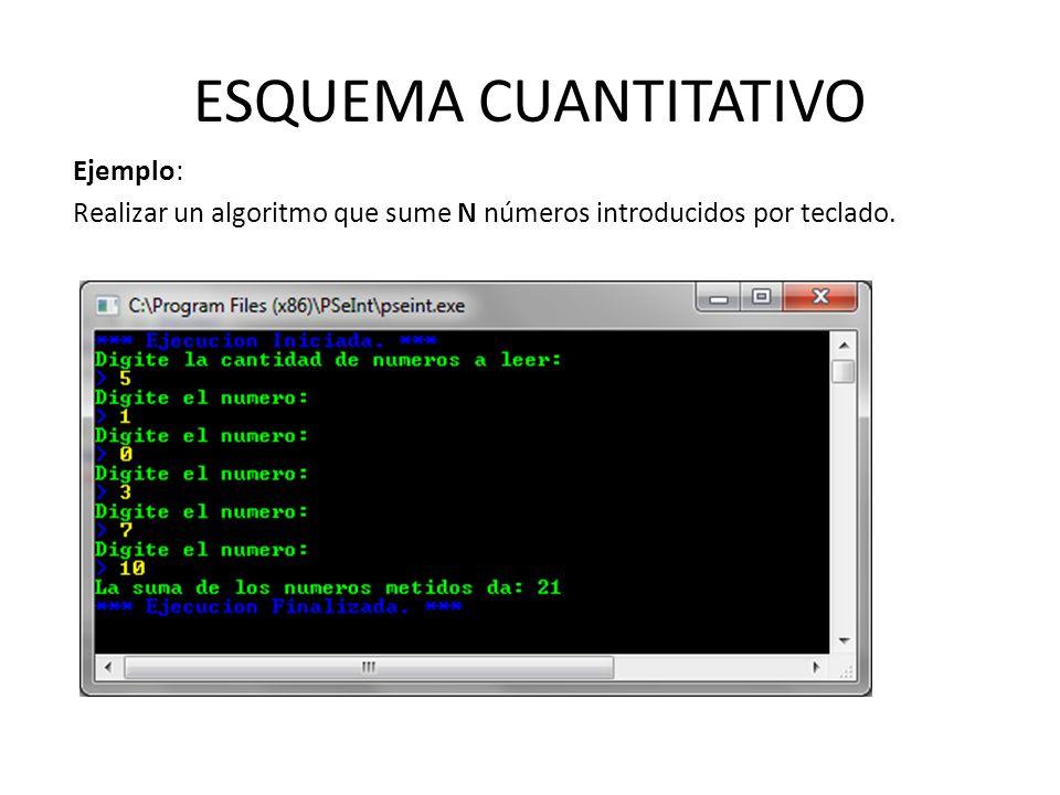 ESQUEMA CUANTITATIVO Ejemplo: Realizar un algoritmo que sume N números introducidos por teclado.