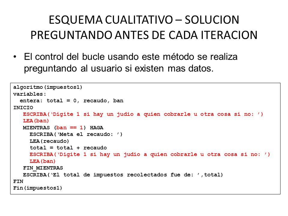ESQUEMA CUALITATIVO – SOLUCION PREGUNTANDO ANTES DE CADA ITERACION algoritmo(impuestos1) variables: entera: total = 0, recaudo, ban INICIO ESCRIBA(Dig