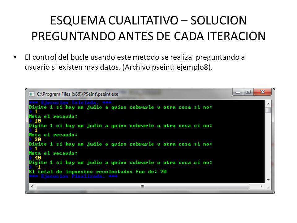 ESQUEMA CUALITATIVO – SOLUCION PREGUNTANDO ANTES DE CADA ITERACION El control del bucle usando este método se realiza preguntando al usuario si existe