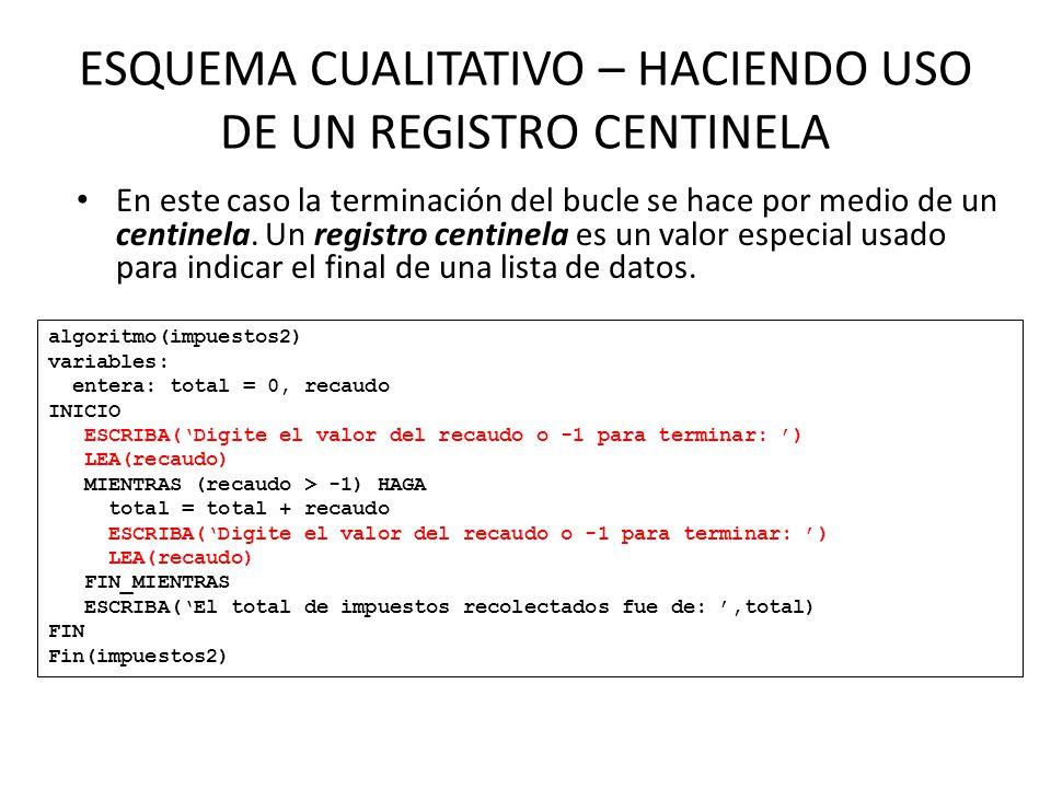 ESQUEMA CUALITATIVO – HACIENDO USO DE UN REGISTRO CENTINELA En este caso la terminación del bucle se hace por medio de un centinela. Un registro centi