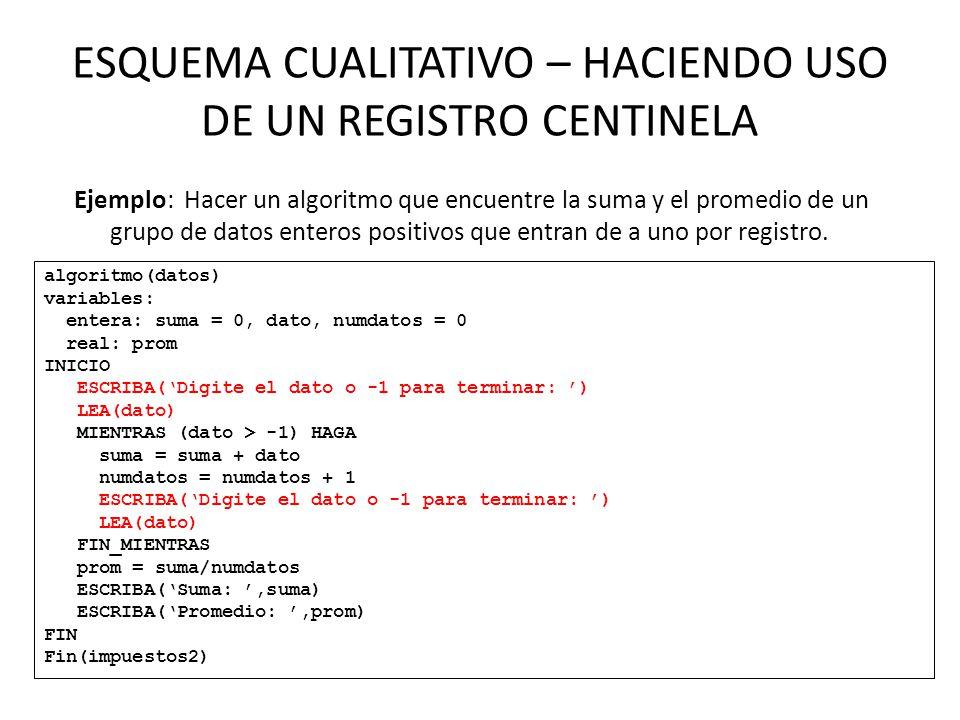 ESQUEMA CUALITATIVO – HACIENDO USO DE UN REGISTRO CENTINELA Ejemplo: Hacer un algoritmo que encuentre la suma y el promedio de un grupo de datos enter