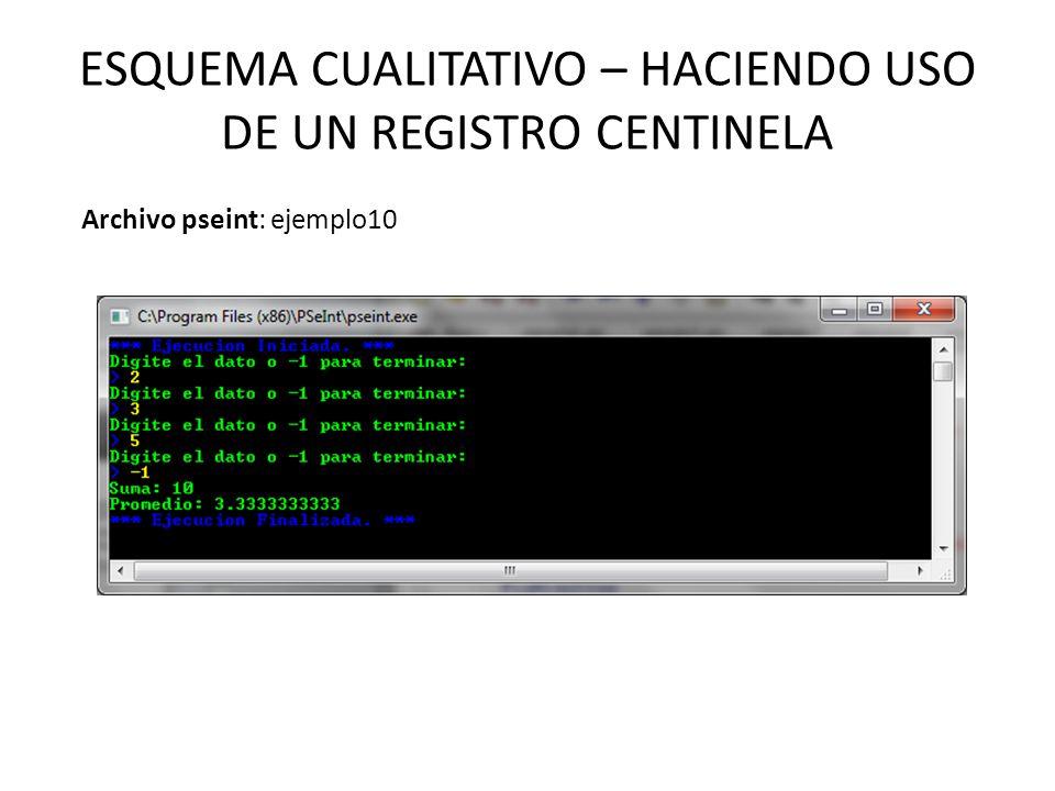 ESQUEMA CUALITATIVO – HACIENDO USO DE UN REGISTRO CENTINELA Archivo pseint: ejemplo10