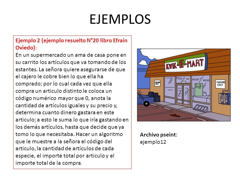 Ejemplo 2 (ejemplo resuelto N°20 libro Efrain Oviedo): En un supermercado un ama de casa pone en su carrito los artículos que va tomando de los estant
