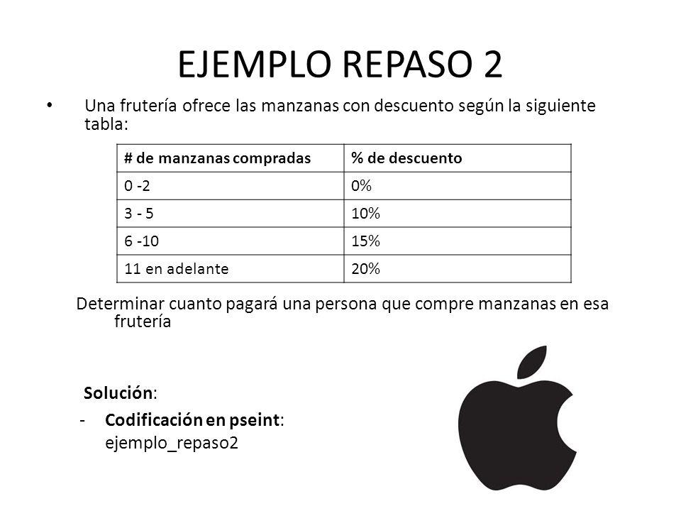 EJEMPLO REPASO 2 Si ((numApples>=0) & (numApples<=2)) Entonces descuento<-0; Sino Si numApples<=5 Entonces descuento<-0.1; Sino Si numApples<=10 Entonces descuento<-0.15; Sino descuento<-0.2; FinSi total<-total - descuento*total;