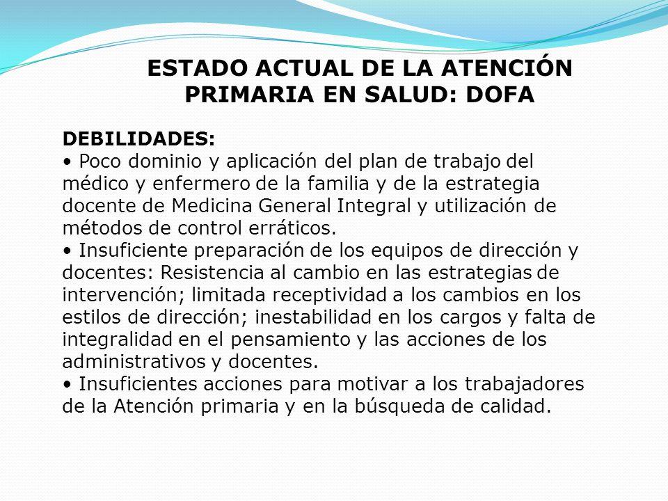 ESTADO ACTUAL DE LA ATENCIÓN PRIMARIA EN SALUD: DOFA DEBILIDADES: Poco dominio y aplicación del plan de trabajo del médico y enfermero de la familia y