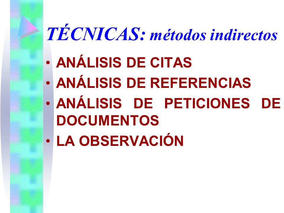 ANÁLISIS DE CITAS ANÁLISIS DE REFERENCIAS ANÁLISIS DE PETICIONES DE DOCUMENTOS LA OBSERVACIÓN TÉCNICAS: métodos indirectos
