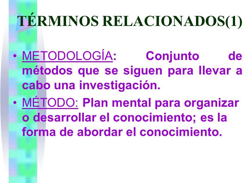 TÉRMINOS RELACIONADOS(1) METODOLOGÍA: Conjunto de métodos que se siguen para llevar a cabo una investigación.