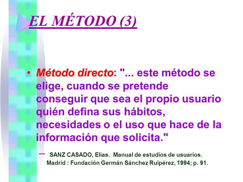 EL MÉTODO (3) Método directoMétodo directo: ...