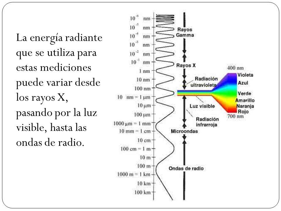 La energía radiante que se utiliza para estas mediciones puede variar desde los rayos X, pasando por la luz visible, hasta las ondas de radio.