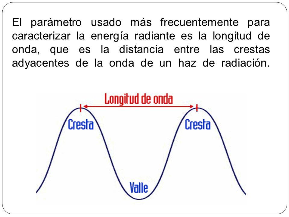 El parámetro usado más frecuentemente para caracterizar la energía radiante es la longitud de onda, que es la distancia entre las crestas adyacentes d