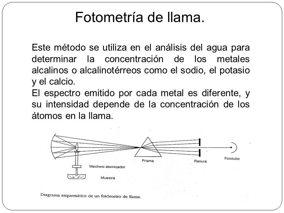 Fotometría de llama. Este método se utiliza en el análisis del agua para determinar la concentración de los metales alcalinos o alcalinotérreos como e