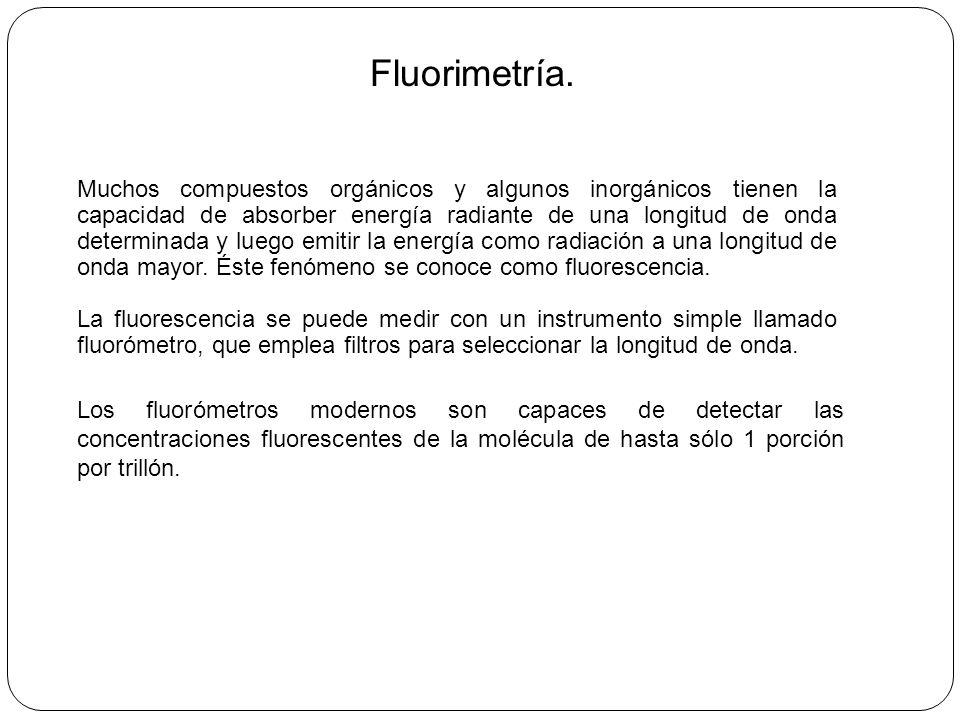 Fluorimetría. Muchos compuestos orgánicos y algunos inorgánicos tienen la capacidad de absorber energía radiante de una longitud de onda determinada y