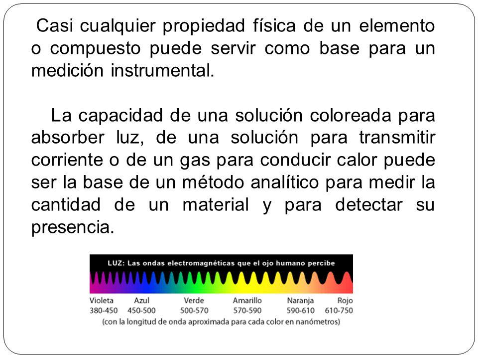 Casi cualquier propiedad física de un elemento o compuesto puede servir como base para un medición instrumental. La capacidad de una solución coloread