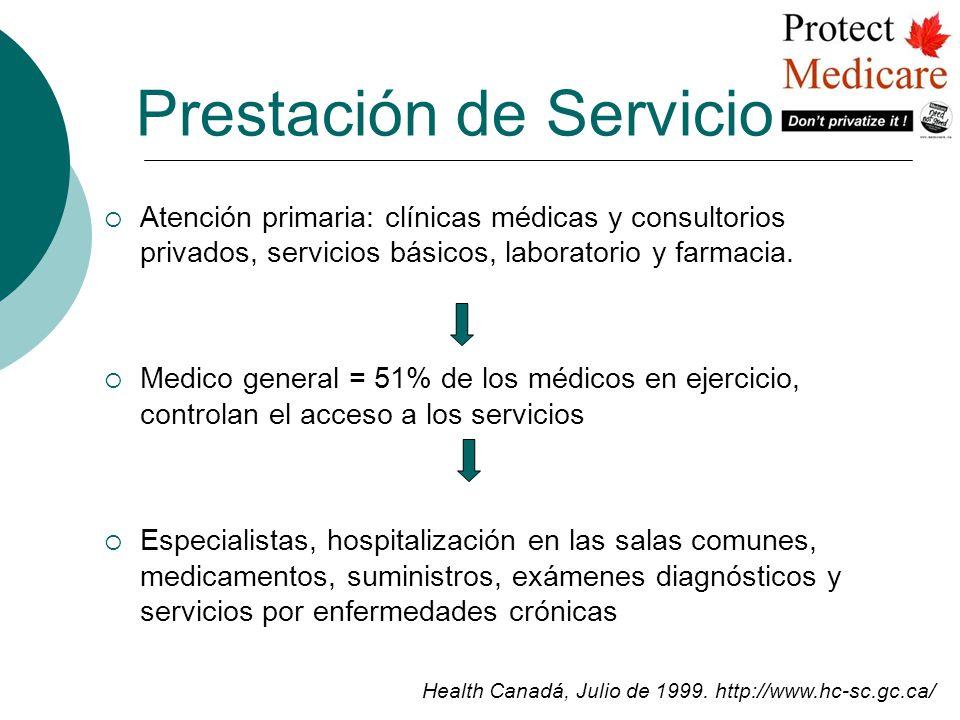 Prestación de Servicios Atención primaria: clínicas médicas y consultorios privados, servicios básicos, laboratorio y farmacia. Medico general = 51% d