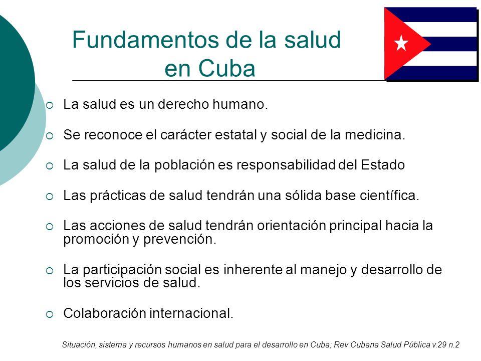Fundamentos de la salud en Cuba La salud es un derecho humano. Se reconoce el carácter estatal y social de la medicina. La salud de la población es re