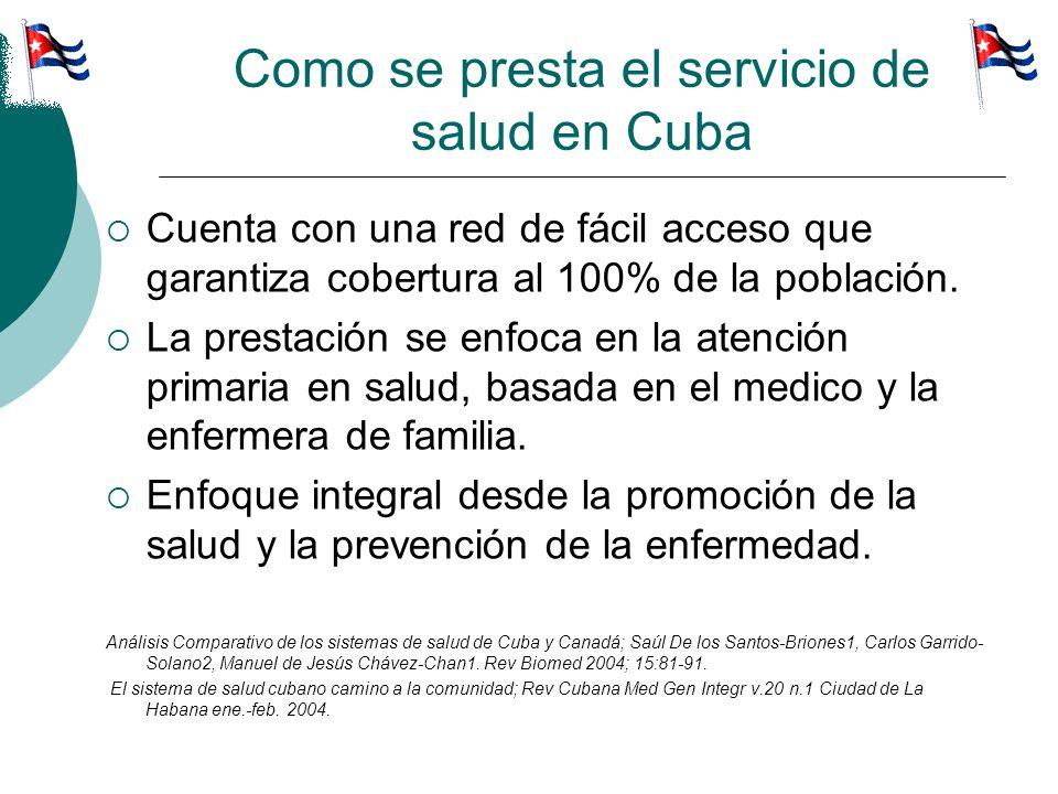 Como se presta el servicio de salud en Cuba Cuenta con una red de fácil acceso que garantiza cobertura al 100% de la población. La prestación se enfoc