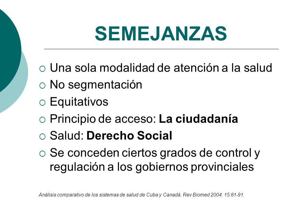 SEMEJANZAS Una sola modalidad de atención a la salud No segmentación Equitativos Principio de acceso: La ciudadanía Salud: Derecho Social Se conceden