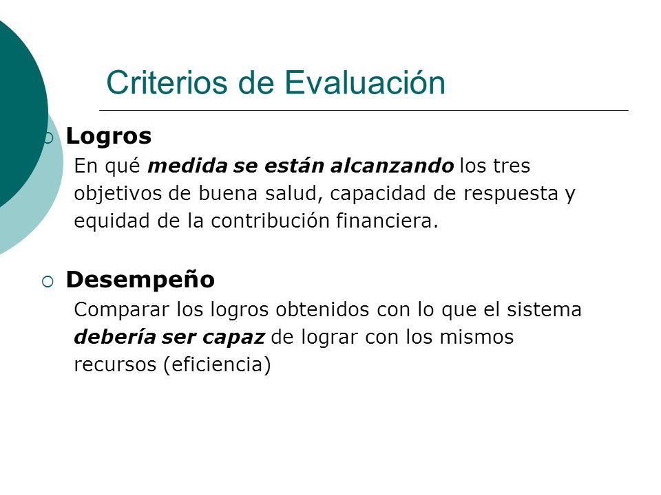 Criterios de Evaluación Logros En qué medida se están alcanzando los tres objetivos de buena salud, capacidad de respuesta y equidad de la contribució