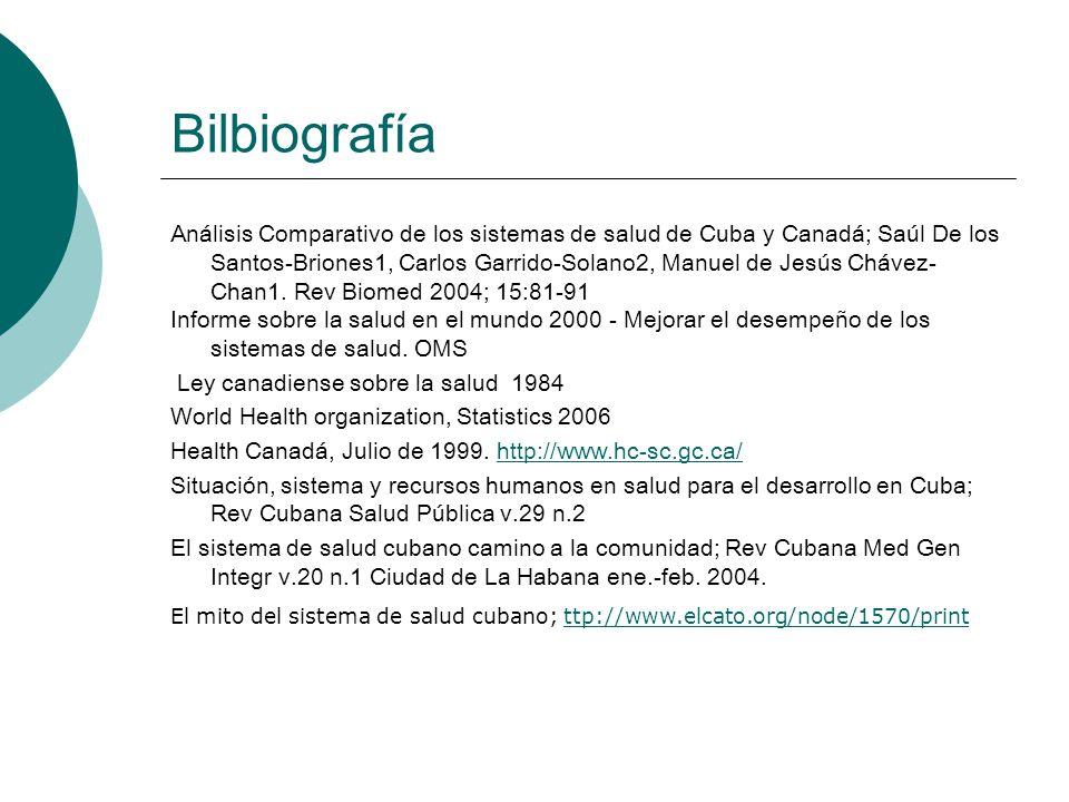 Bilbiografía Análisis Comparativo de los sistemas de salud de Cuba y Canadá; Saúl De los Santos-Briones1, Carlos Garrido-Solano2, Manuel de Jesús Cháv