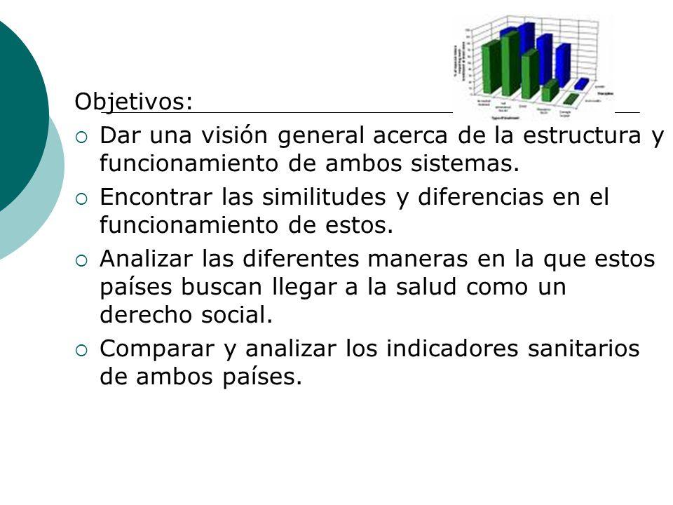 Objetivos: Dar una visión general acerca de la estructura y funcionamiento de ambos sistemas. Encontrar las similitudes y diferencias en el funcionami