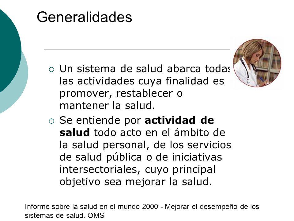 Nivel primario de atención: Consultorios; policlínicos y hospitales rurales.