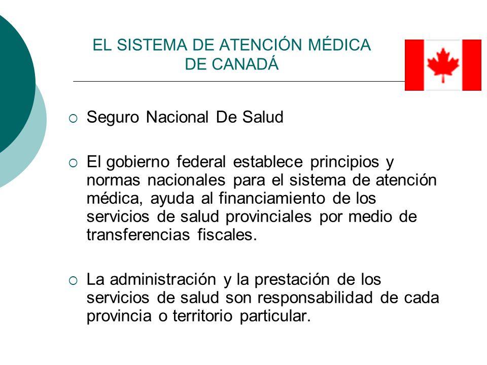 EL SISTEMA DE ATENCIÓN MÉDICA DE CANADÁ Seguro Nacional De Salud El gobierno federal establece principios y normas nacionales para el sistema de atenc