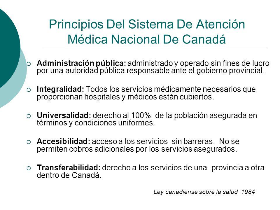 Principios Del Sistema De Atención Médica Nacional De Canadá Administración pública: administrado y operado sin fines de lucro por una autoridad públi