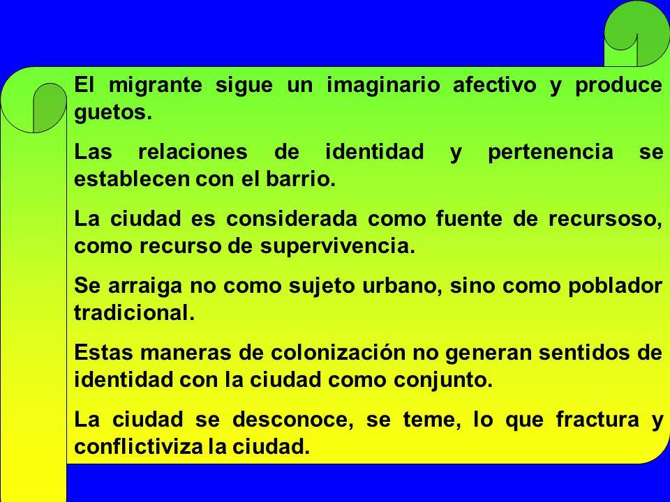 El migrante sigue un imaginario afectivo y produce guetos. Las relaciones de identidad y pertenencia se establecen con el barrio. La ciudad es conside