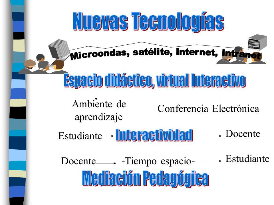 Conferencia Electrónica Ambiente de aprendizaje Estudiante Docente -Tiempo espacio- Estudiante