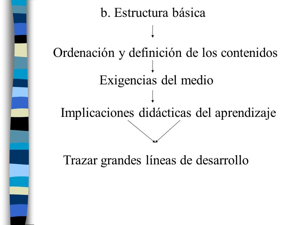 b. Estructura básica Ordenación y definición de los contenidos Exigencias del medio Implicaciones didácticas del aprendizaje Trazar grandes líneas de