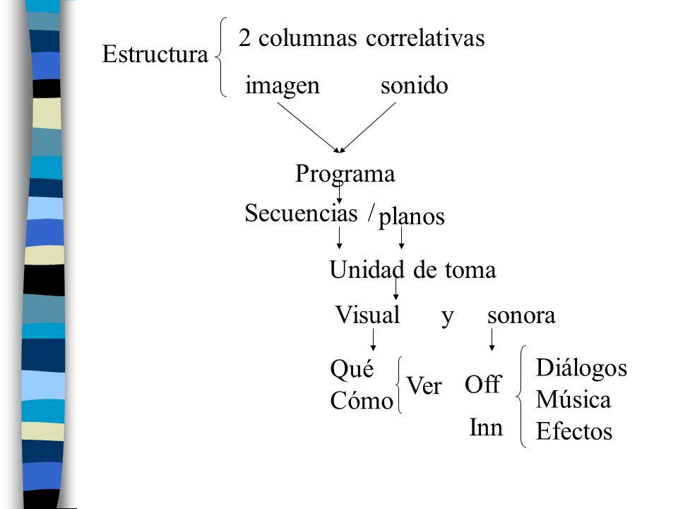 Estructura 2 columnas correlativas imagen sonido Programa Secuencias / Unidad de toma Visual y sonora Qué Cómo Ver Off Diálogos Música Efectos planos