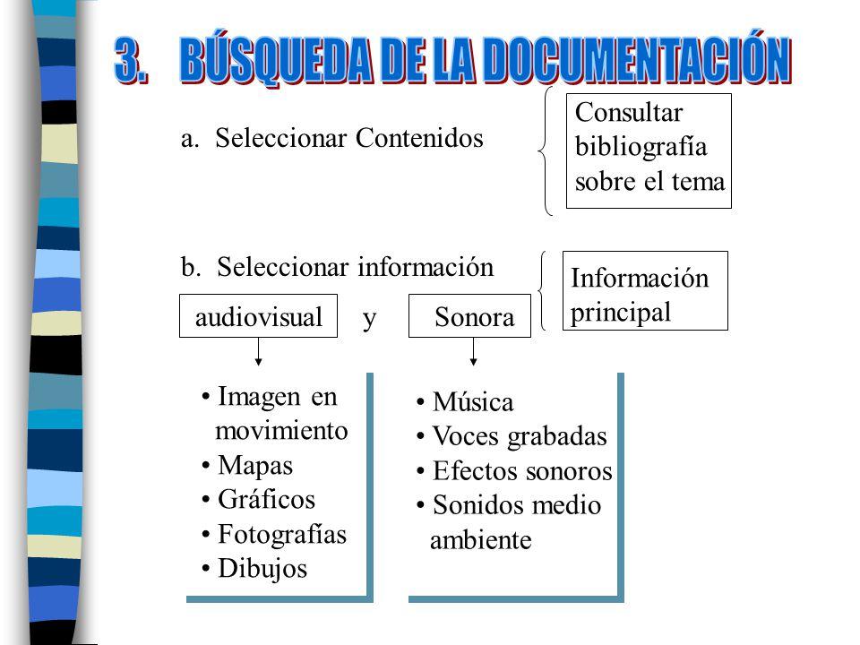 a. Seleccionar Contenidos b. Seleccionar información audiovisual y Sonora Consultar bibliografía sobre el tema Información principal Imagen en movimie
