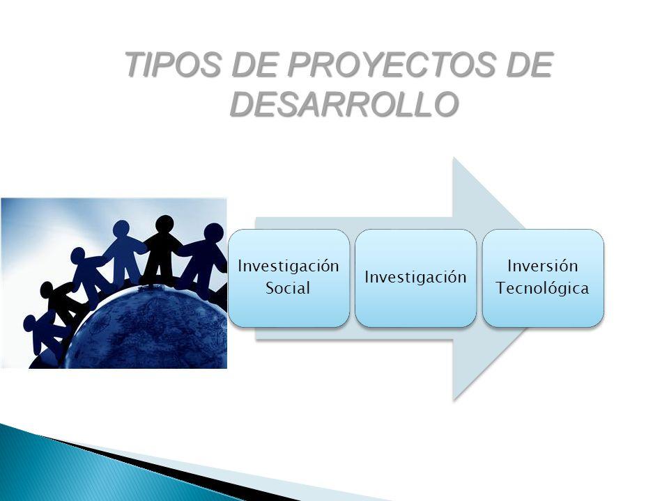 TIPOS DE PROYECTOS DE DESARROLLO Investigación Social Investigación Inversión Tecnológica
