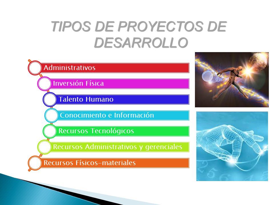 TIPOS DE PROYECTOS DE DESARROLLO Administrativos Inversión Física Talento Humano Conocimiento e Información Recursos Tecnológicos Recursos Administrat